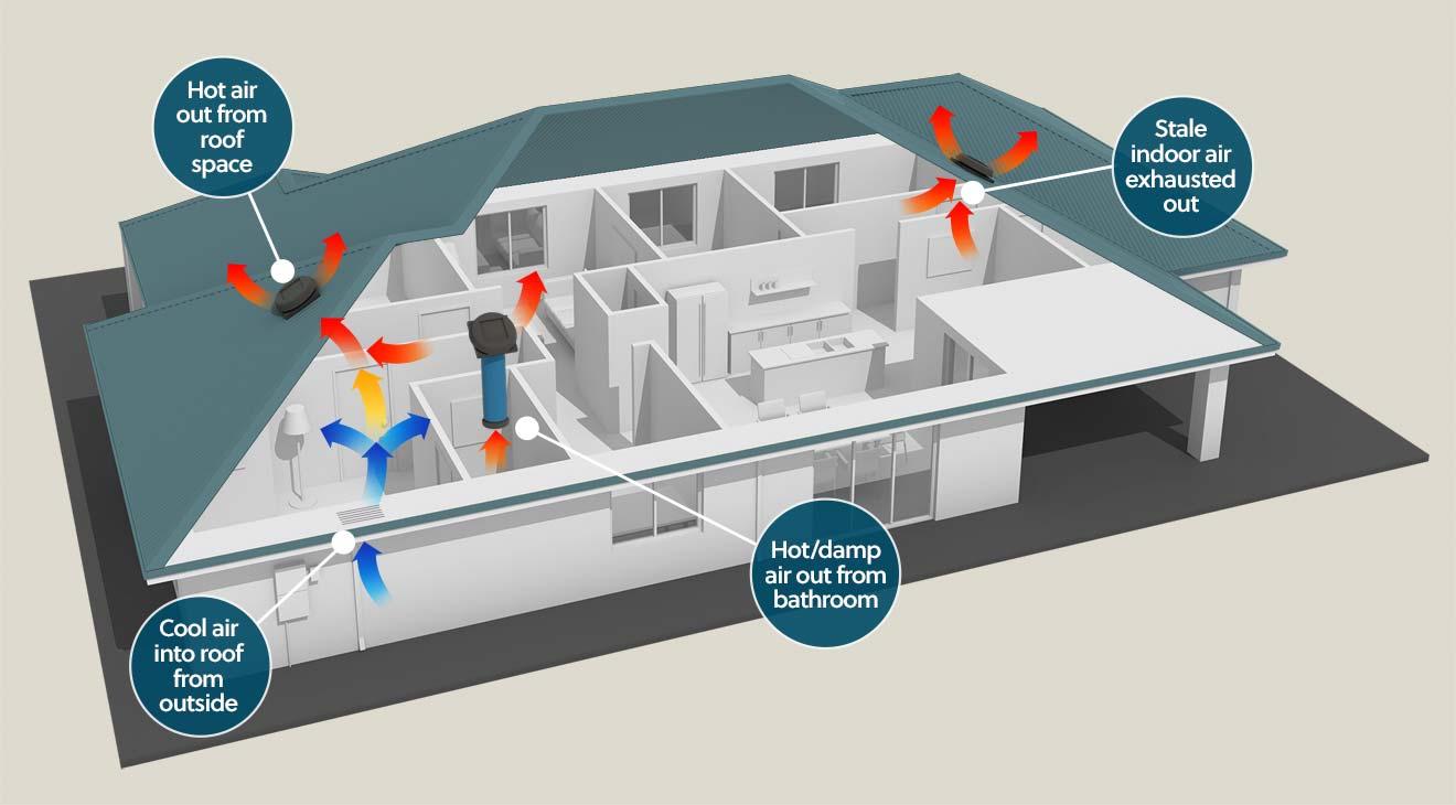 diagram-solar-ventilation@2x