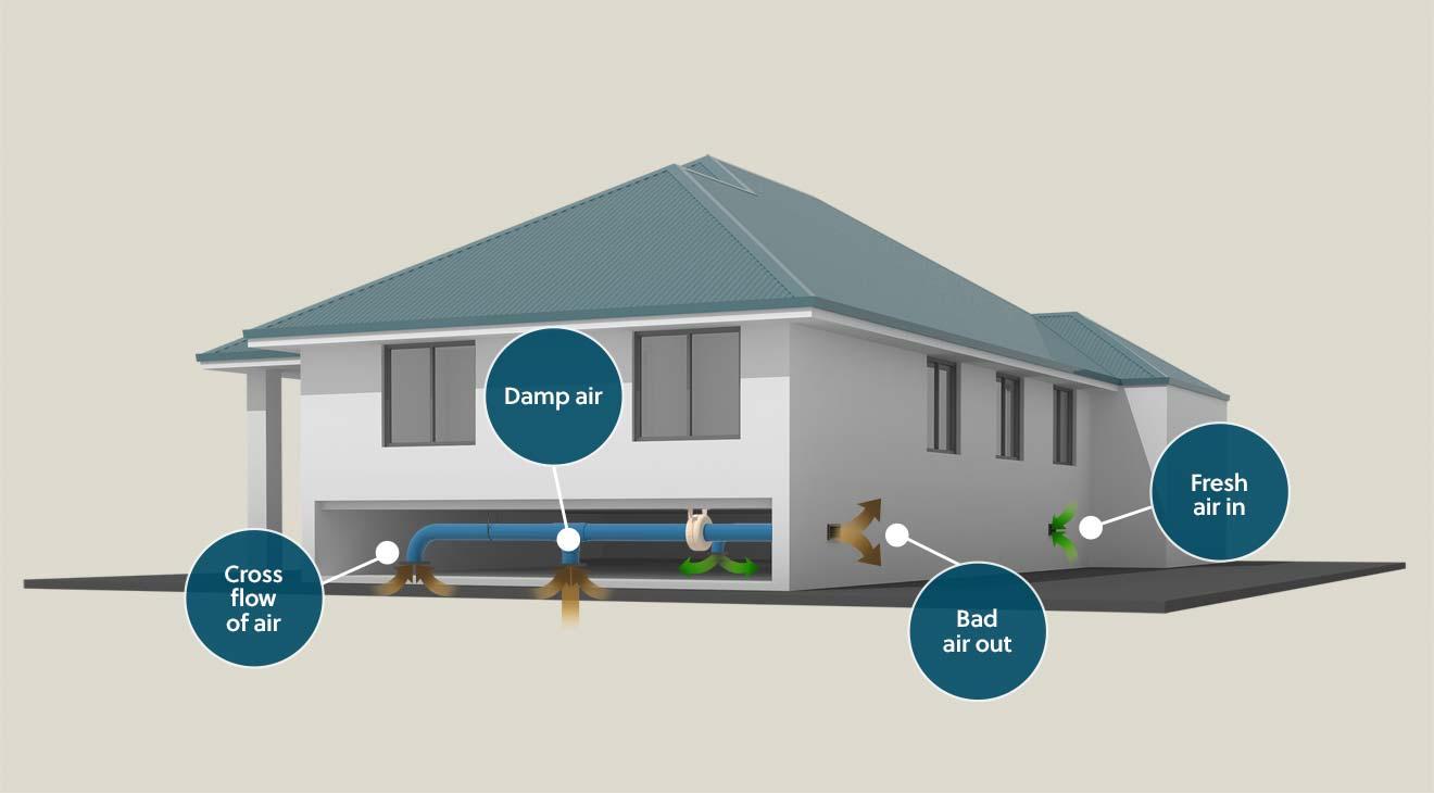 diagram-sub-floor-ventilation@2x